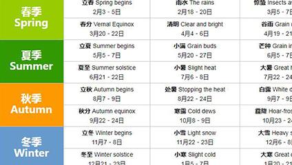 中华二十四节气时间表及各个节气解析